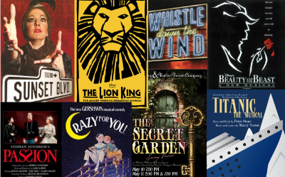 Musical as an American phenomenon: Broadway hits of the 90s