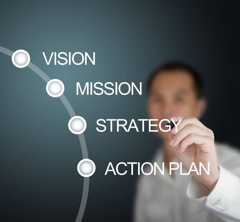 Business Management Club: Professional Skills