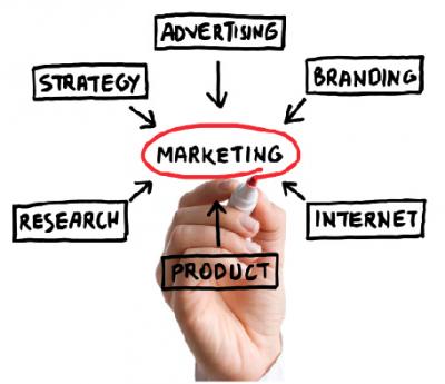 Business Club: Marketing Theories